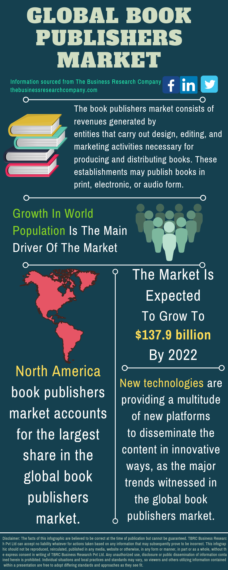 Book Publishers Market