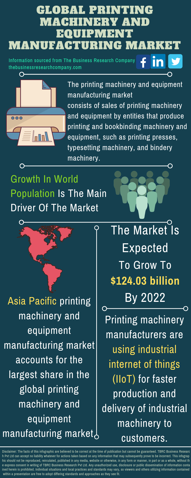 Printing Machinery And Equipment Manufacturing Market