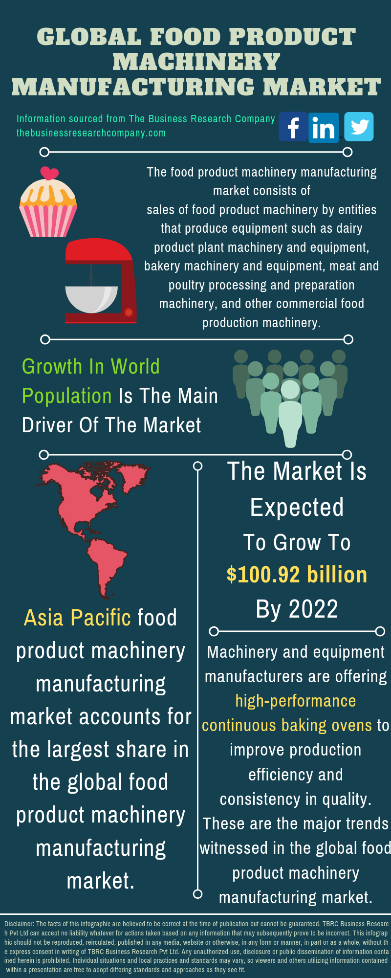 Food Product Machinery Manufacturing Market