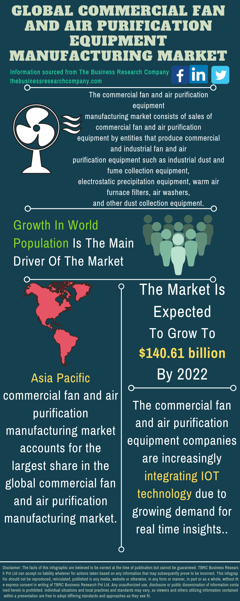 Commercial Fan And Air Purification Equipment Manufacturing Market