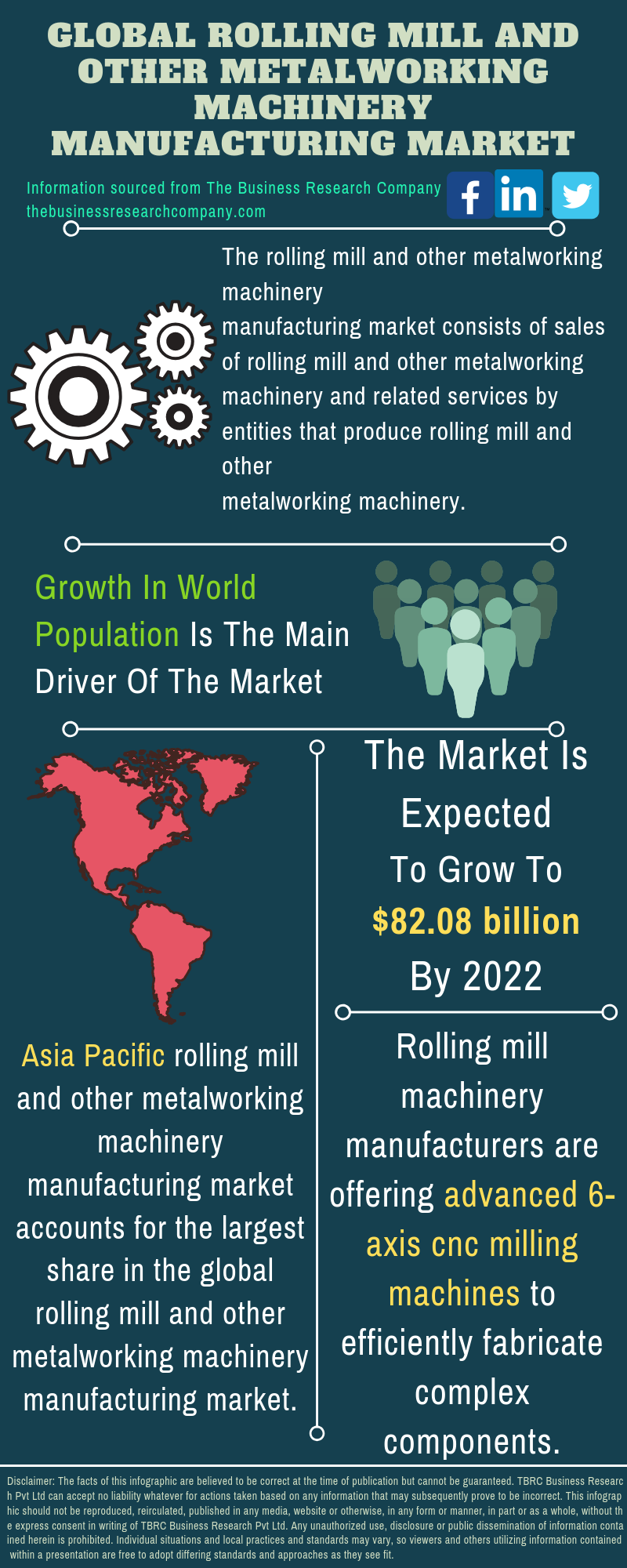 Rolling Mill And Other Metalworking Machinery Manufacturing Market