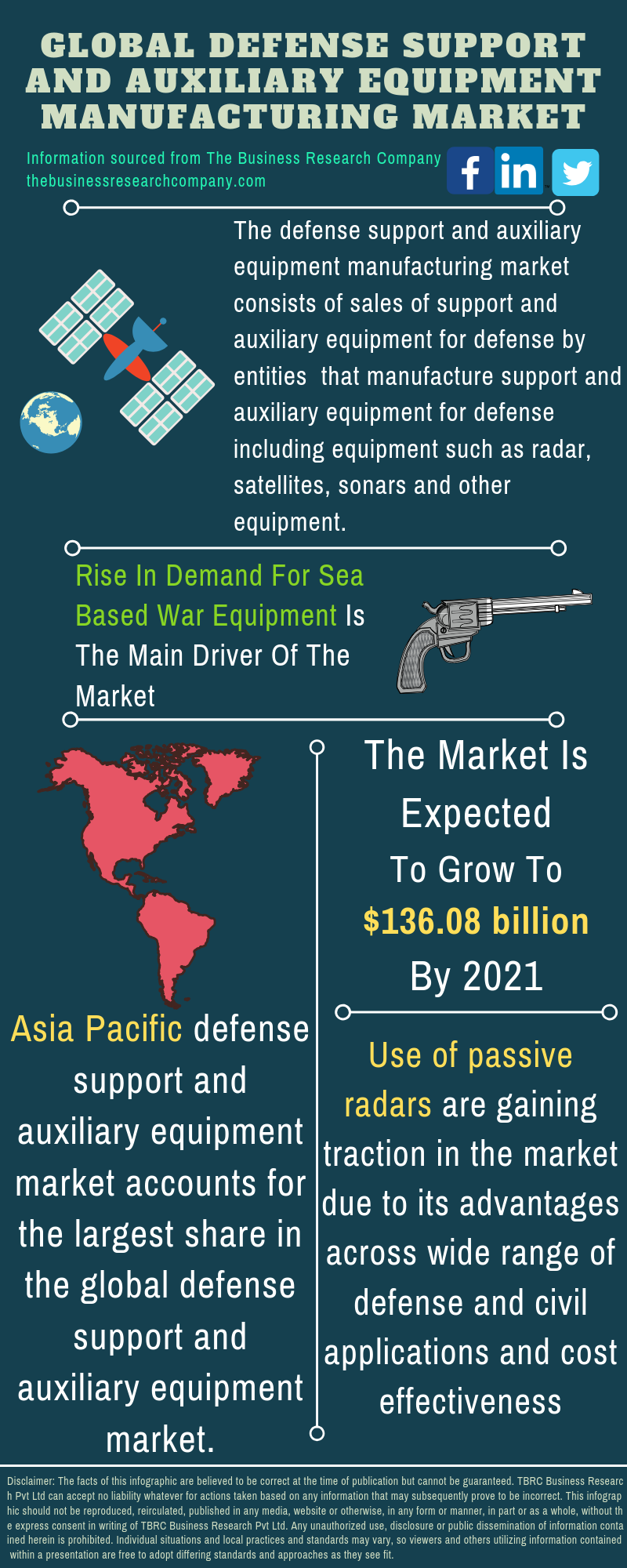 Defense Support and Auxiliary Equipment Manufacturing Global Market Report 2019