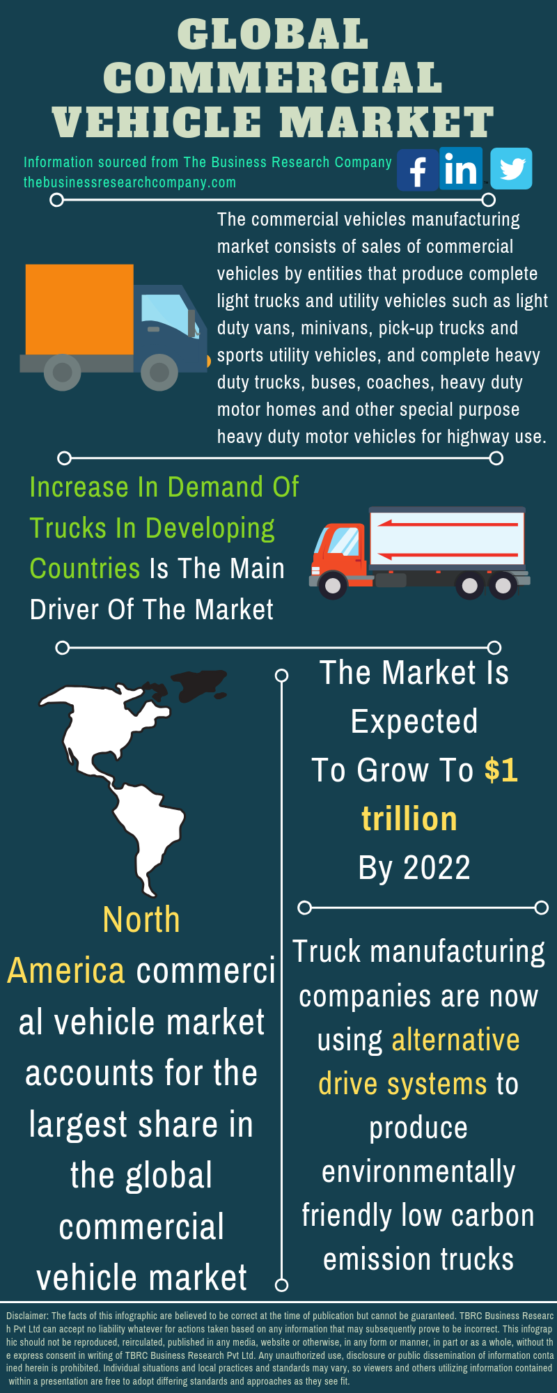 Commercial Vehicle Global Market Report 2019
