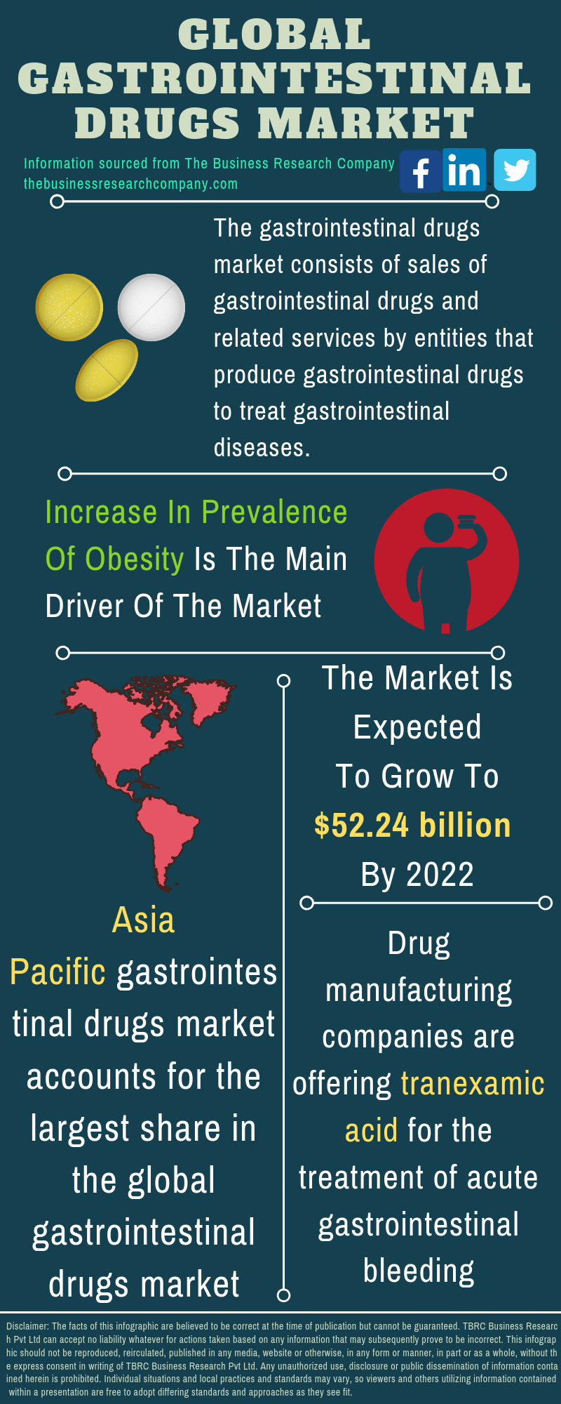 Gastrointestinal Drugs Global Market Report 2019