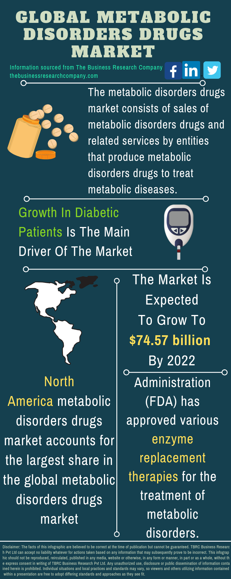 Metabolic Disorders Drugs Market