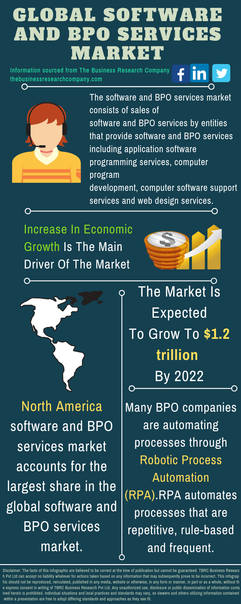 Software And BPO Services Global Market Report 2019