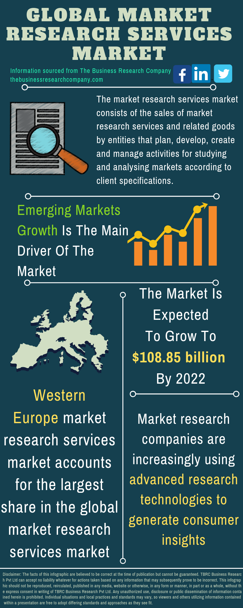 MarketResearch Services Market