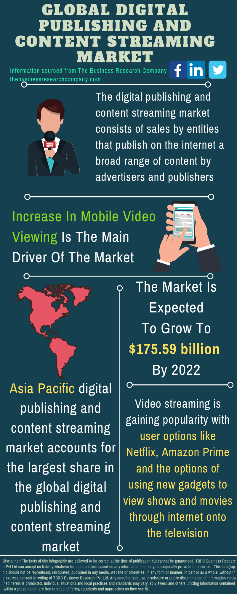 Digital Publishing And Content Streaming Market