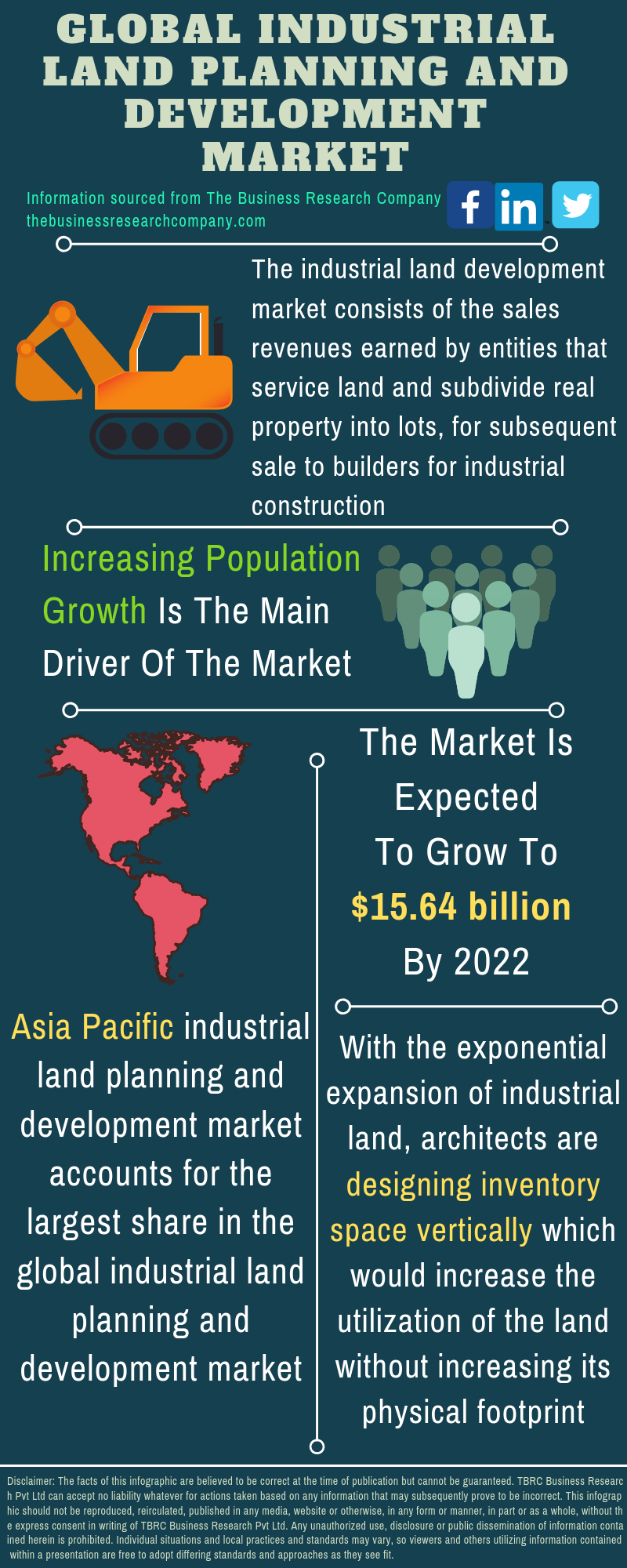 Industrial Land Planning And Development Market