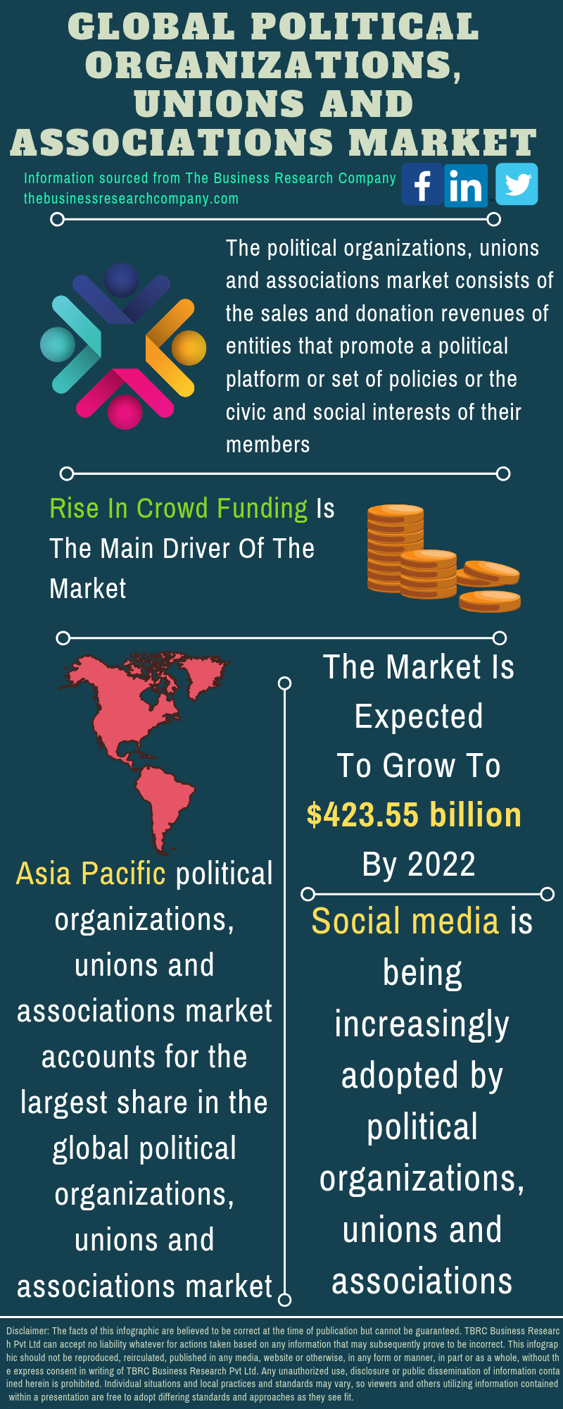 Political Organizations, Unions And Associations Global Market Report 2019