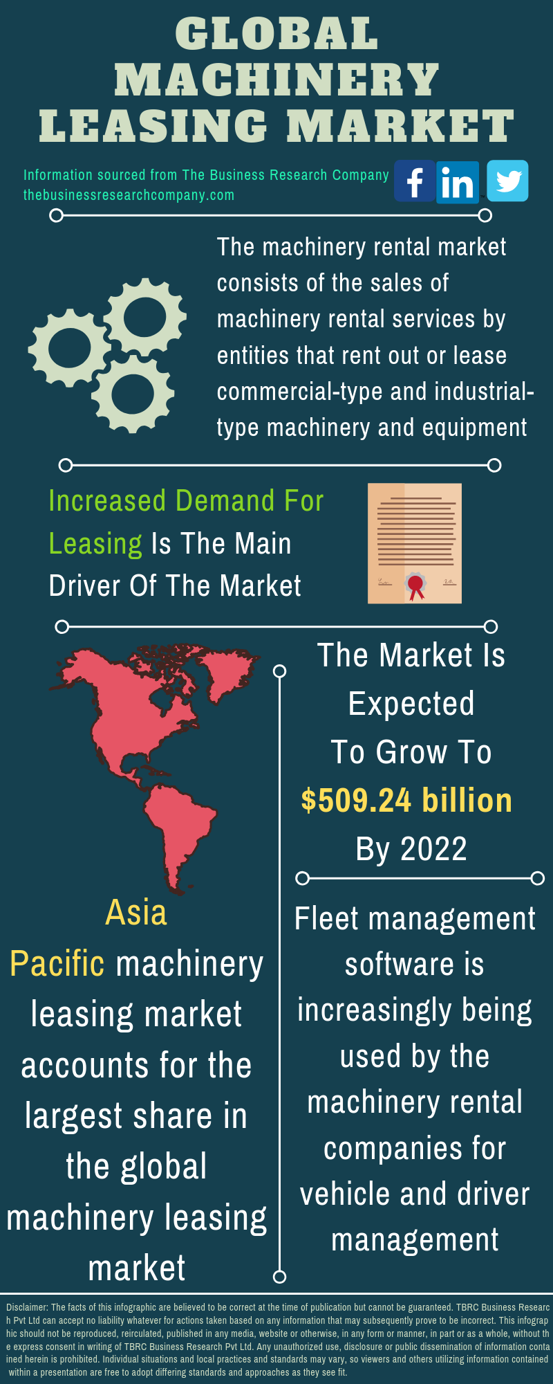 Machinery Leasing Market