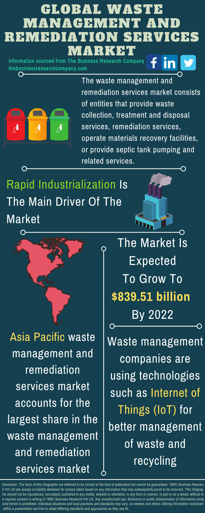 Waste Management And Remediation Services Market