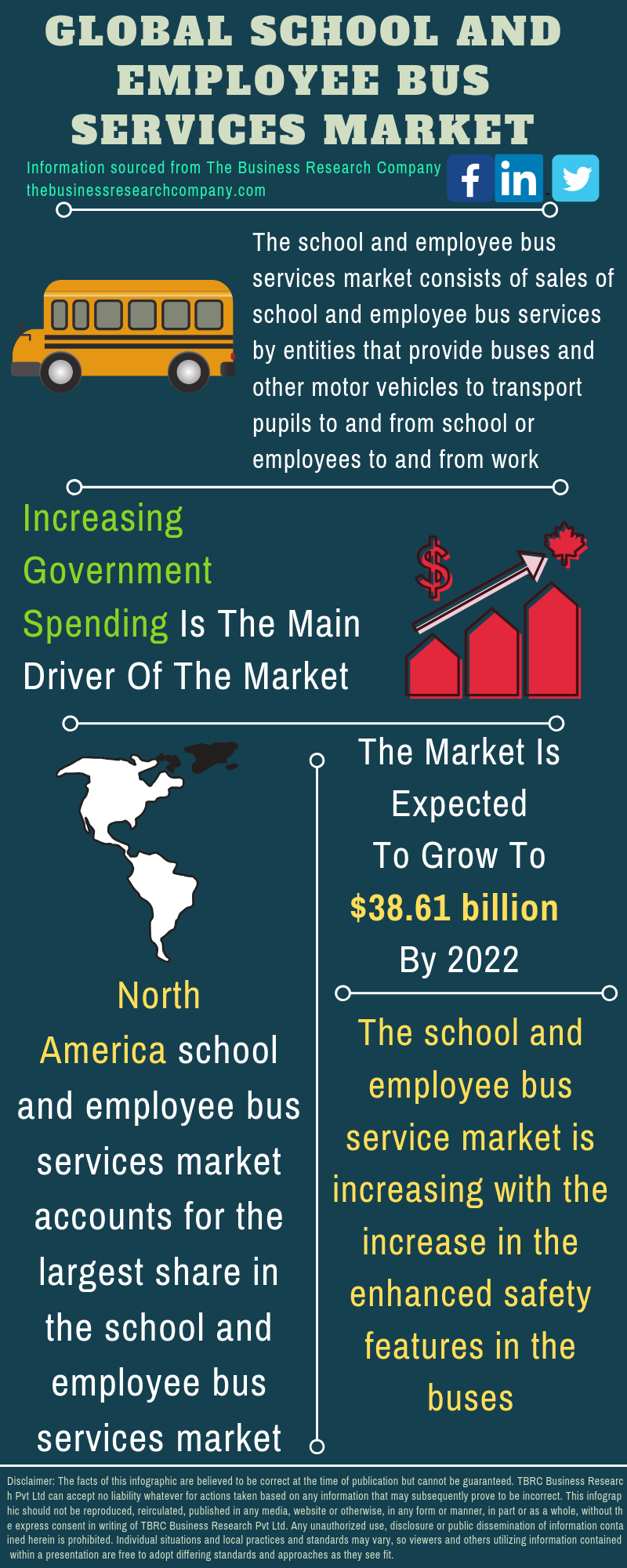 School And Employee Bus Services Market