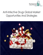 Anti-Infective Drugs Market By Type of Product (antibiotics, antivirals, antifungals and others (including anthelminthic and antiprotozoal drugs)), Opportunities and Strategies – Global Forecast To 2022