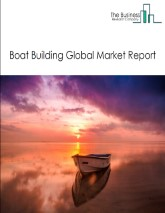 Boat Building Global Market Report 2020-30: COVID 19 Growth And Change