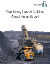 Coal Mining Support Activities Global Market Report 2021: COVID-19 Impact and Recovery to 2030