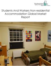 Students And Workers Non-residential Accommodation Global Market Report 2019