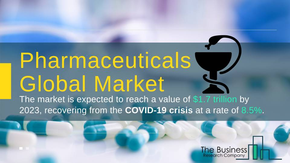 Pharmaceuticals Market - By Type (Pharmaceutical Drugs, Biologics), By Type Of Pharmaceutical Drugs (Cardiovascular Drugs, Dermatology Drugs, Gastrointestinal Drugs, Genito-Urinary Drugs, Hematology Drugs, Anti-Infective Drugs, Metabolic Disorder Drugs, Musculoskeletal Disorder Drugs, Central Nervous System Drugs, Oncology Drugs, Ophthalmology Drugs, Respiratory Diseases Drugs), By Type Of Biologics Drugs (Monoclonal Antibodies (MAbS), Therapeutic Proteins, Vaccines), And By Region, Opportunities And Strategies – Global Forecast To 2030
