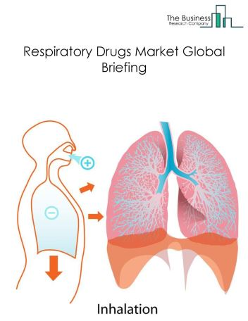 Respiratory Drugs Market Global Briefing 2018